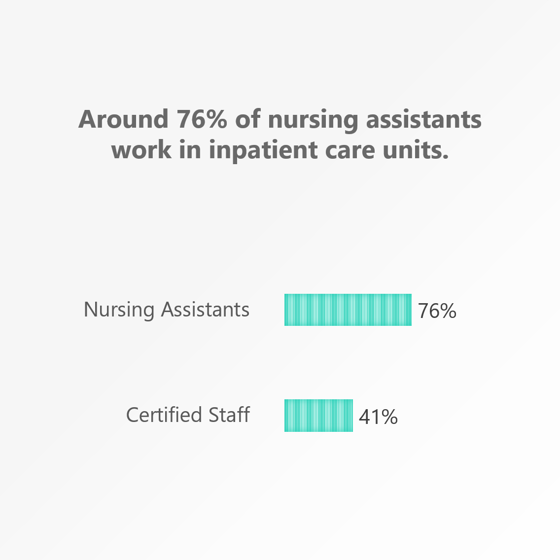 In The Care Sector Nursing Assistants Enjoy Their Work More Than